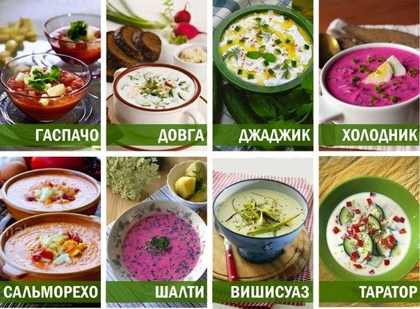 Разные супы из курицы рецепты