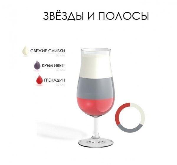 Коктейль слабоалкогольный в домашних условиях
